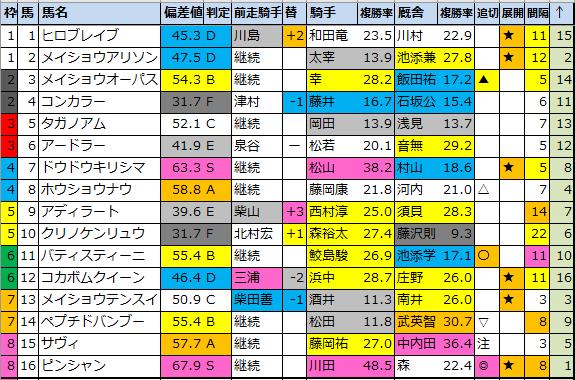 f:id:onix-oniku:20210625174212p:plain