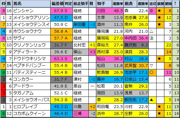 f:id:onix-oniku:20210625174558p:plain