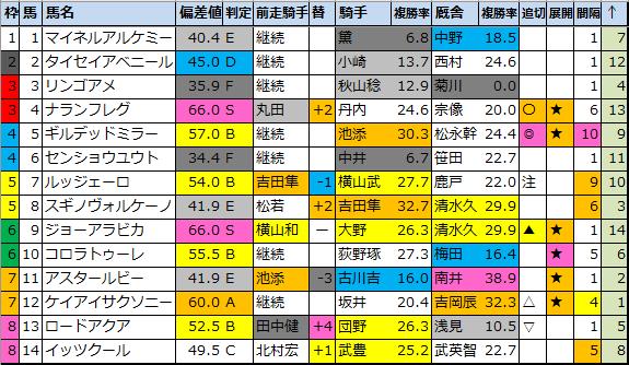 f:id:onix-oniku:20210625174746p:plain