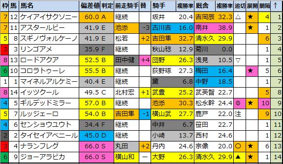 f:id:onix-oniku:20210625175100p:plain