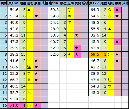 f:id:onix-oniku:20210625190905p:plain