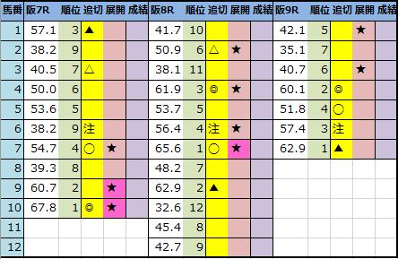 f:id:onix-oniku:20210625191104p:plain