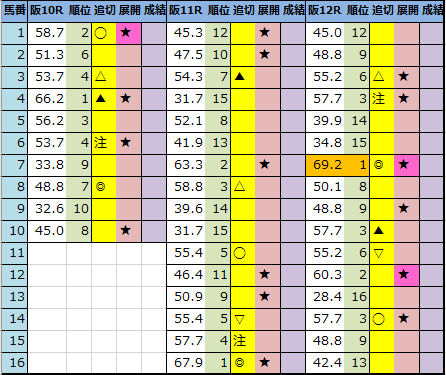 f:id:onix-oniku:20210625191133p:plain