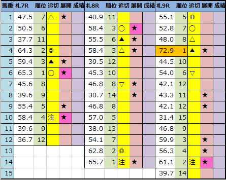 f:id:onix-oniku:20210625191208p:plain