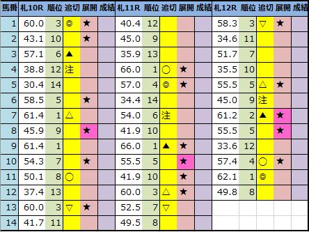 f:id:onix-oniku:20210625191241p:plain