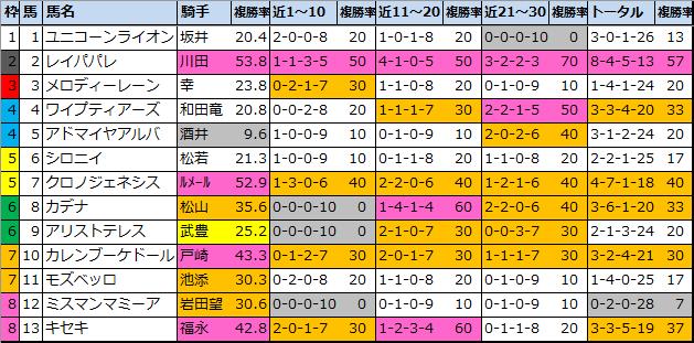 f:id:onix-oniku:20210626112122p:plain