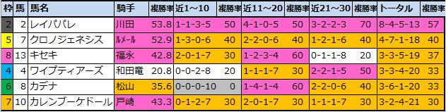 f:id:onix-oniku:20210626112534p:plain