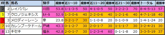 f:id:onix-oniku:20210626112602p:plain