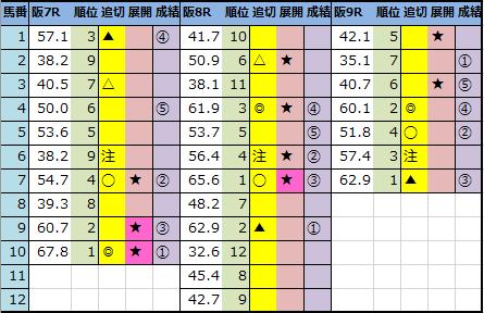f:id:onix-oniku:20210626143600p:plain