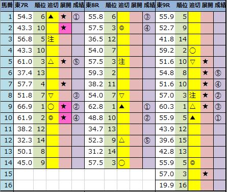 f:id:onix-oniku:20210626144437p:plain