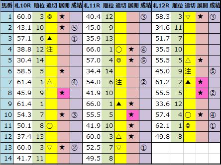 f:id:onix-oniku:20210626161908p:plain