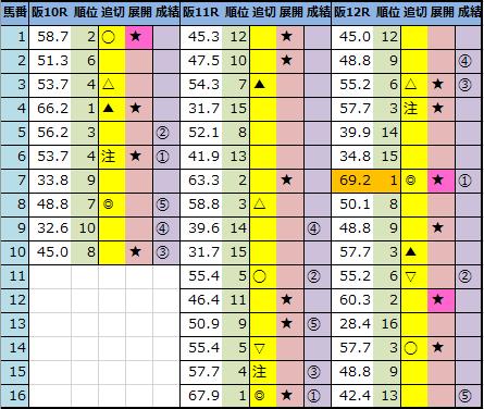 f:id:onix-oniku:20210626162549p:plain