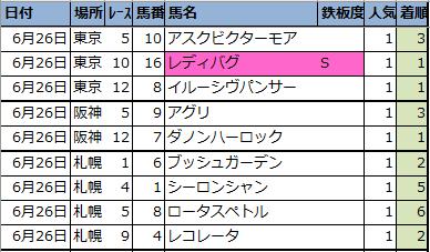 f:id:onix-oniku:20210626164400p:plain