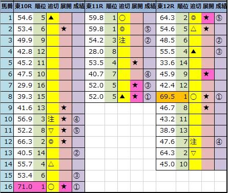 f:id:onix-oniku:20210626164456p:plain