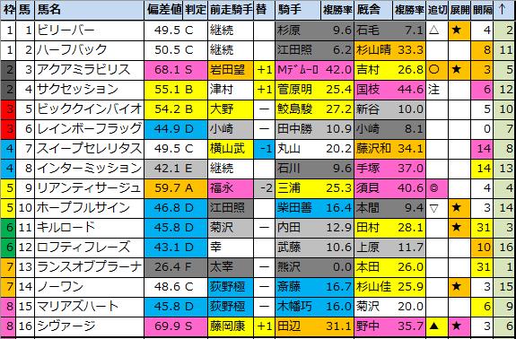 f:id:onix-oniku:20210626175845p:plain
