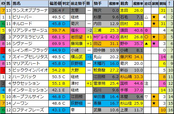 f:id:onix-oniku:20210626180347p:plain