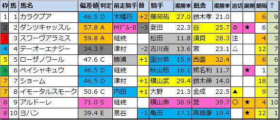 f:id:onix-oniku:20210626180555p:plain