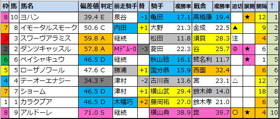 f:id:onix-oniku:20210626180921p:plain