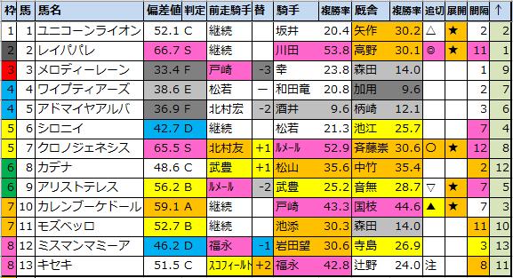 f:id:onix-oniku:20210626182727p:plain