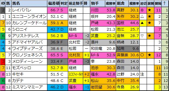 f:id:onix-oniku:20210626183717p:plain