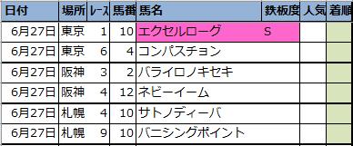 f:id:onix-oniku:20210626193115p:plain