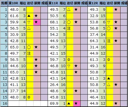 f:id:onix-oniku:20210626193316p:plain