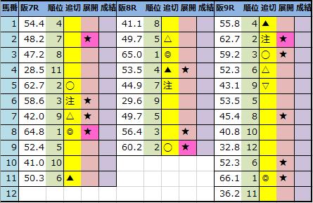 f:id:onix-oniku:20210626193355p:plain