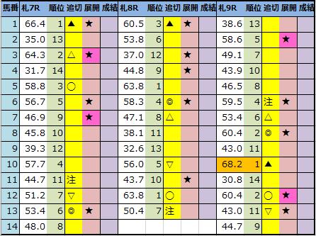 f:id:onix-oniku:20210626193504p:plain