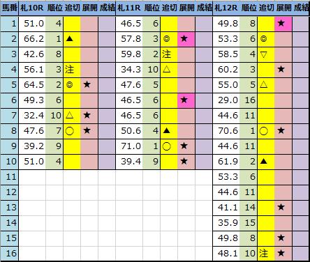 f:id:onix-oniku:20210626193540p:plain