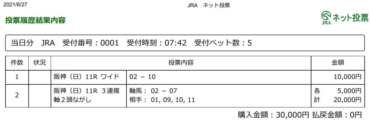 f:id:onix-oniku:20210627074412p:plain