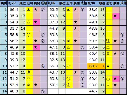 f:id:onix-oniku:20210627142051p:plain