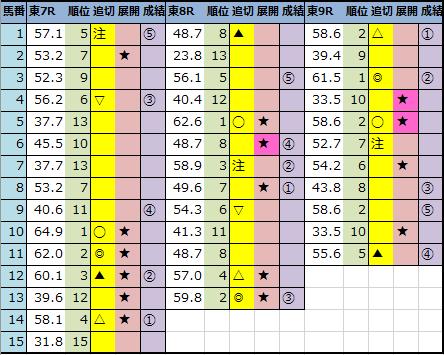 f:id:onix-oniku:20210627142627p:plain