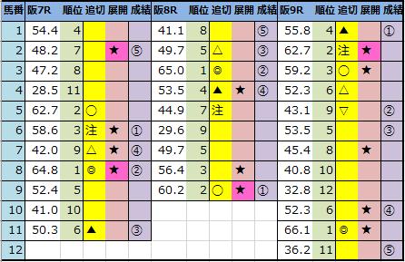 f:id:onix-oniku:20210627143533p:plain