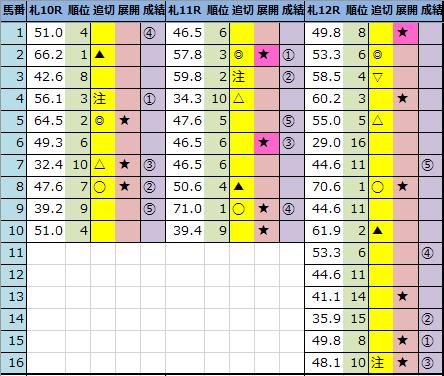 f:id:onix-oniku:20210627162536p:plain