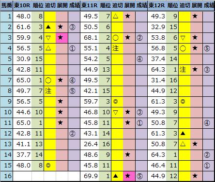 f:id:onix-oniku:20210627163750p:plain