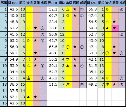 f:id:onix-oniku:20210627164803p:plain