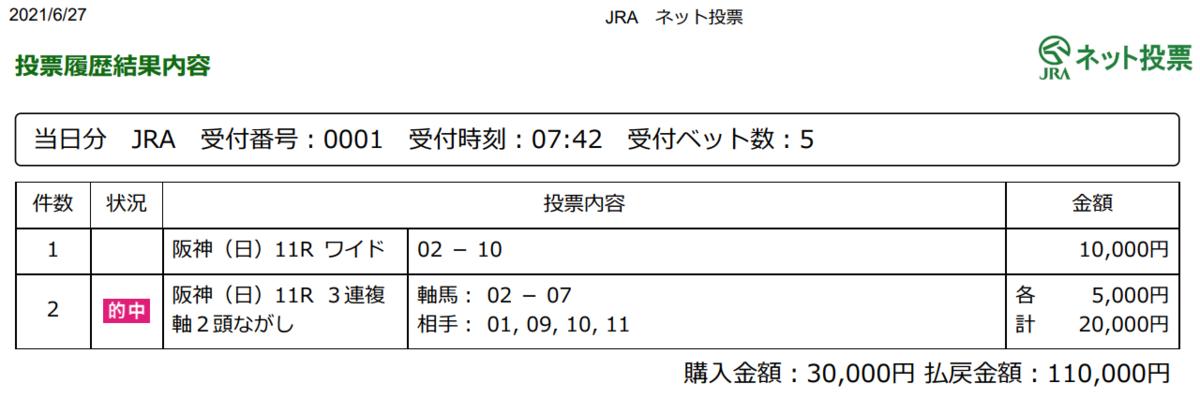 f:id:onix-oniku:20210627171915p:plain