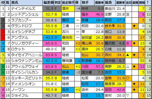 f:id:onix-oniku:20210630161635p:plain