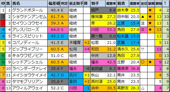 f:id:onix-oniku:20210630161939p:plain