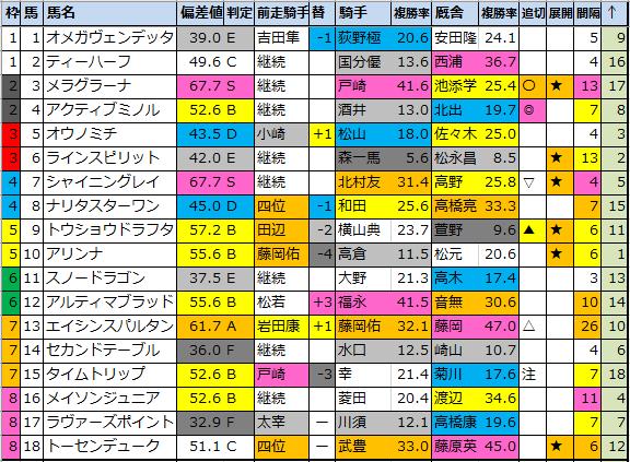 f:id:onix-oniku:20210630162111p:plain