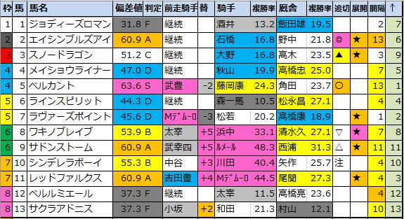 f:id:onix-oniku:20210630162150p:plain