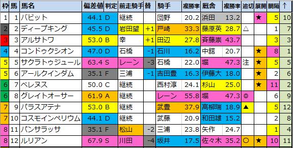 f:id:onix-oniku:20210630171510p:plain