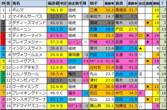 f:id:onix-oniku:20210630172053p:plain