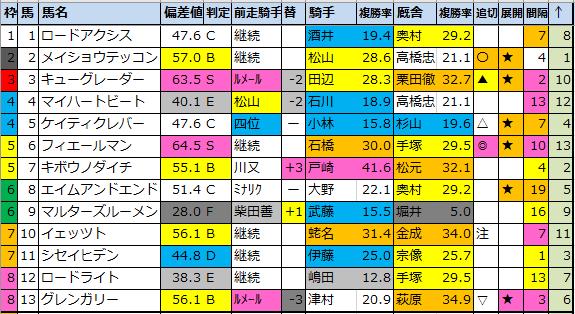 f:id:onix-oniku:20210630172139p:plain