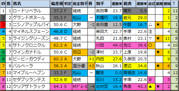 f:id:onix-oniku:20210630172213p:plain