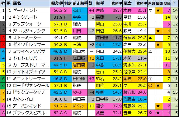 f:id:onix-oniku:20210630172249p:plain