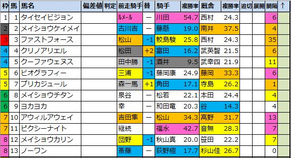 f:id:onix-oniku:20210702111835p:plain