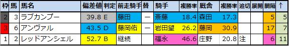 f:id:onix-oniku:20210702112249p:plain