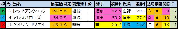 f:id:onix-oniku:20210702112735p:plain