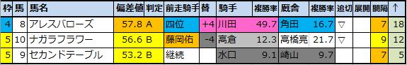 f:id:onix-oniku:20210702112805p:plain